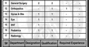 Quetta Institute Of Medical Sciences Qims Jobs August 2020 (51 Posts)