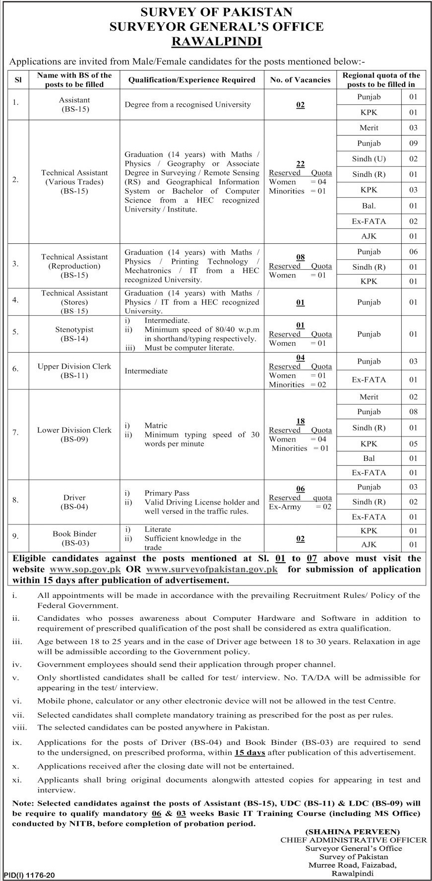 Survey Of Pakistan Jobs September 2020 (64 Posts)