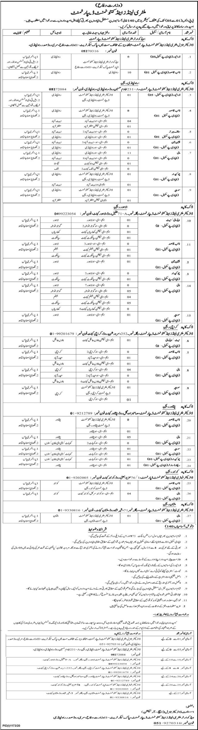 Military Lands and Cantonment Department Jobs September 2020 (140 Posts)