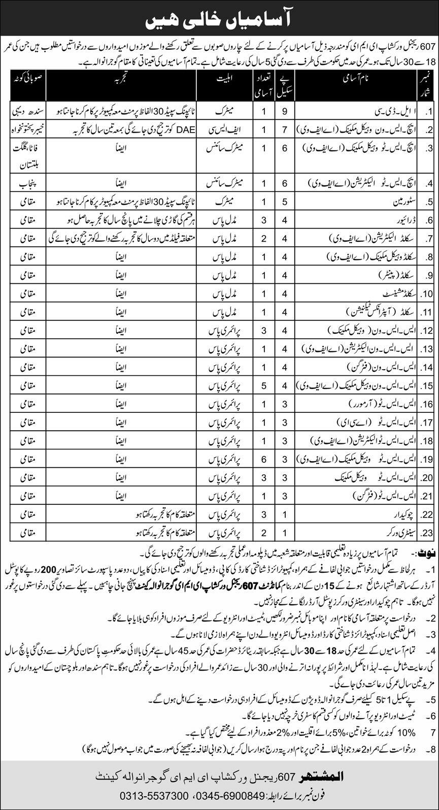 Pak Army Civilian Jobs September 2020