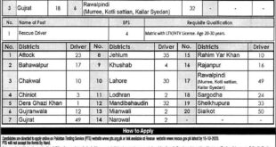 Punjab Rescue 1122 Jobs October 2020