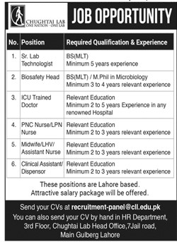 Chughtai Lab Lahore Jobs November 2020