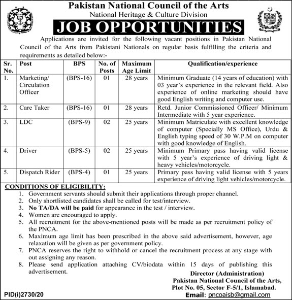 Pakistan National Council Of The Arts (PNCA) National Heritage & Culture Division Jobs November 2020