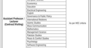 NUML Jobs 2020