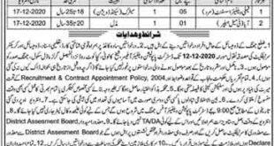 Population Welfare Department Punjab Jobs 2020