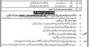 Punjab Highway Police Jobs December 2020