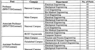 UET Lahore Jobs December 2020