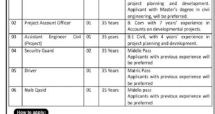 Balochistan University of Engineering & Technology BUET Jobs 2021