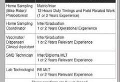 Chughtai Lab Jobs 2021