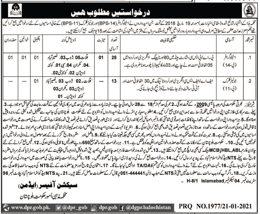 NTS Ministry of Religious Affairs Jobs 2021