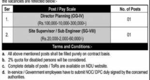 National Defence University Islamabad Jobs 2021