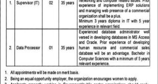 P.O Box 2158 Islamabad Jobs 2021