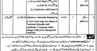 PTS KPK Police Jobs 2021