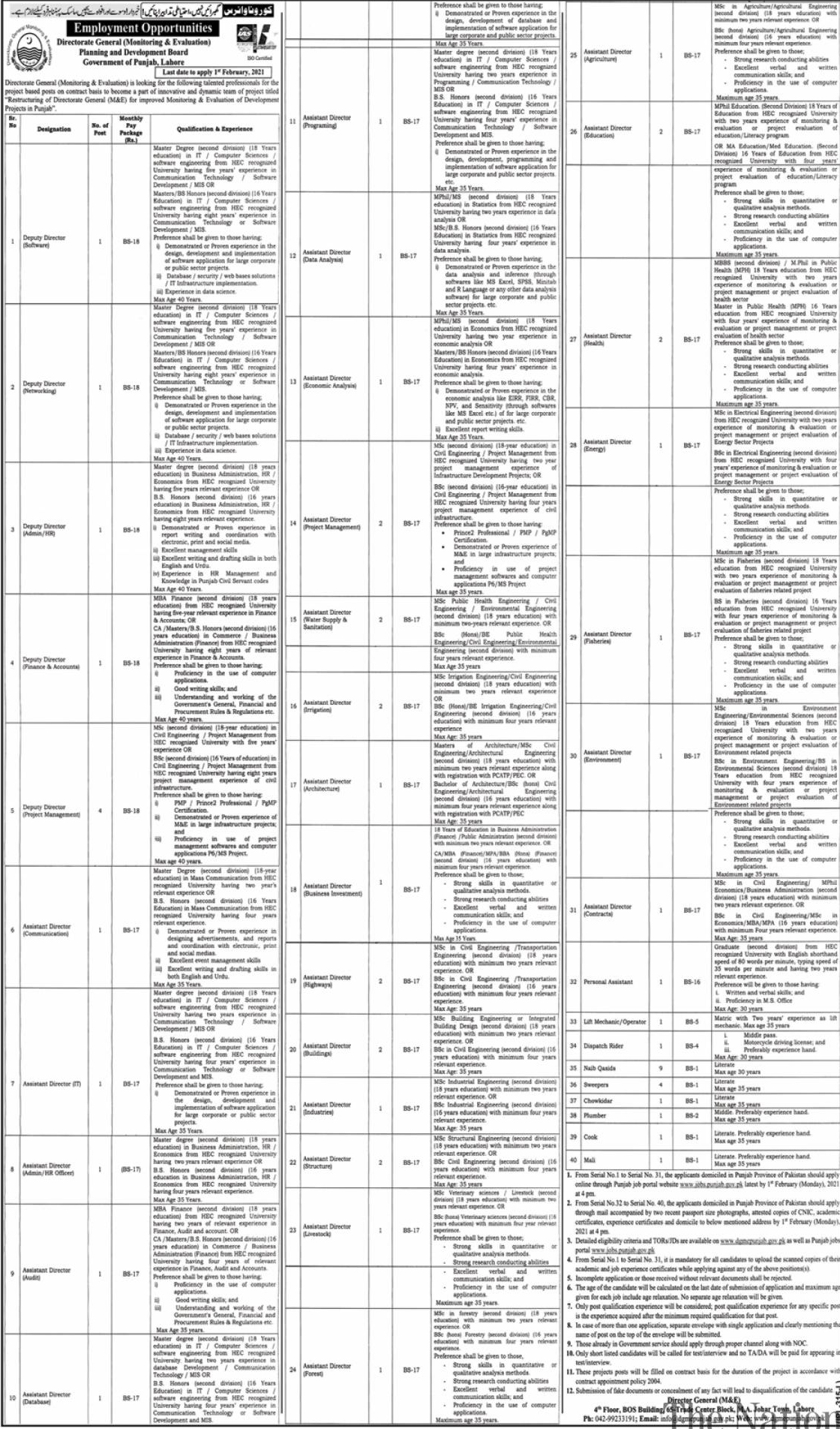 Planning & Development Board Punjab Jobs 2021