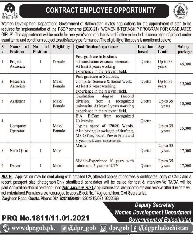 Women Development Department Balochistan Jobs 2021