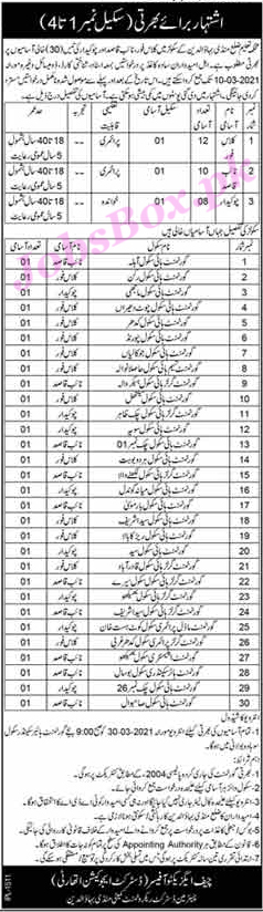 Education Department Mandi Bahauddin Jobs 2021