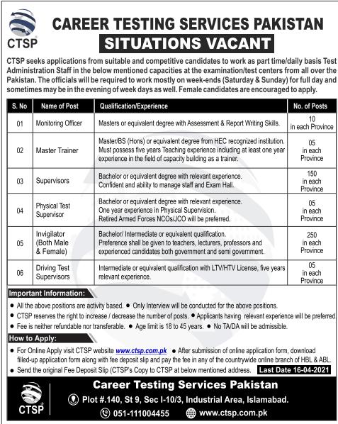 CTSP Islamabad Jobs 202