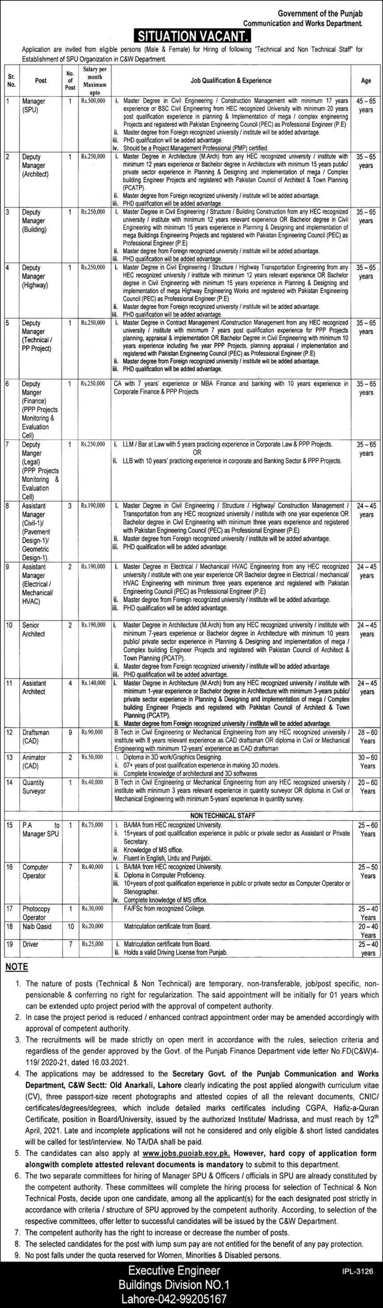 Punjab Communication & Works Department Jobs April 2021