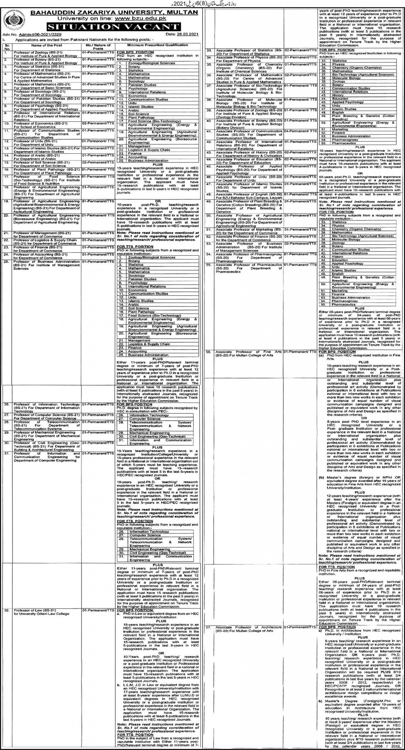BZU Multan Teaching Jobs 2021