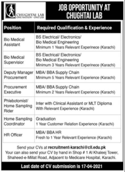 Chughtai Lab Karachi Technical Staff Jobs 2021