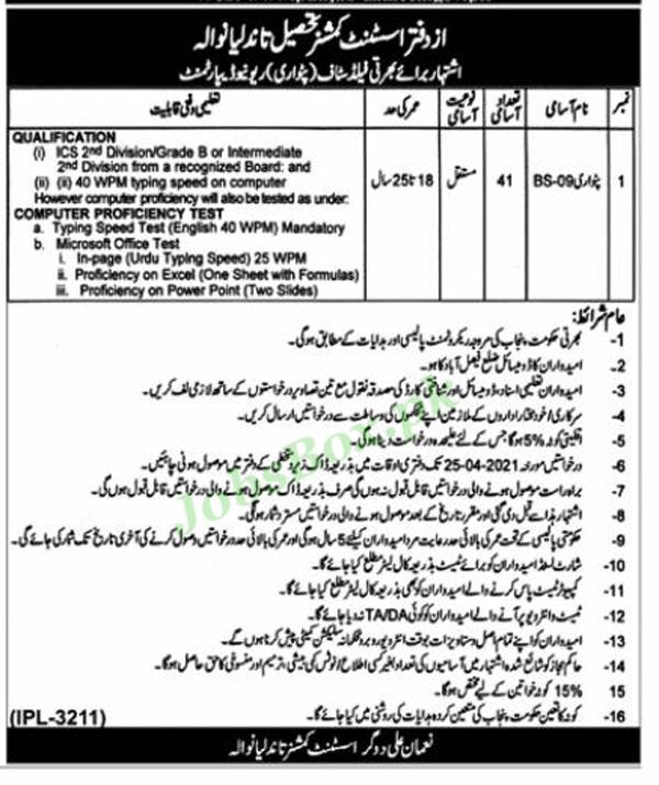 Revenue-Department-Faisalabad-Jobs-2021