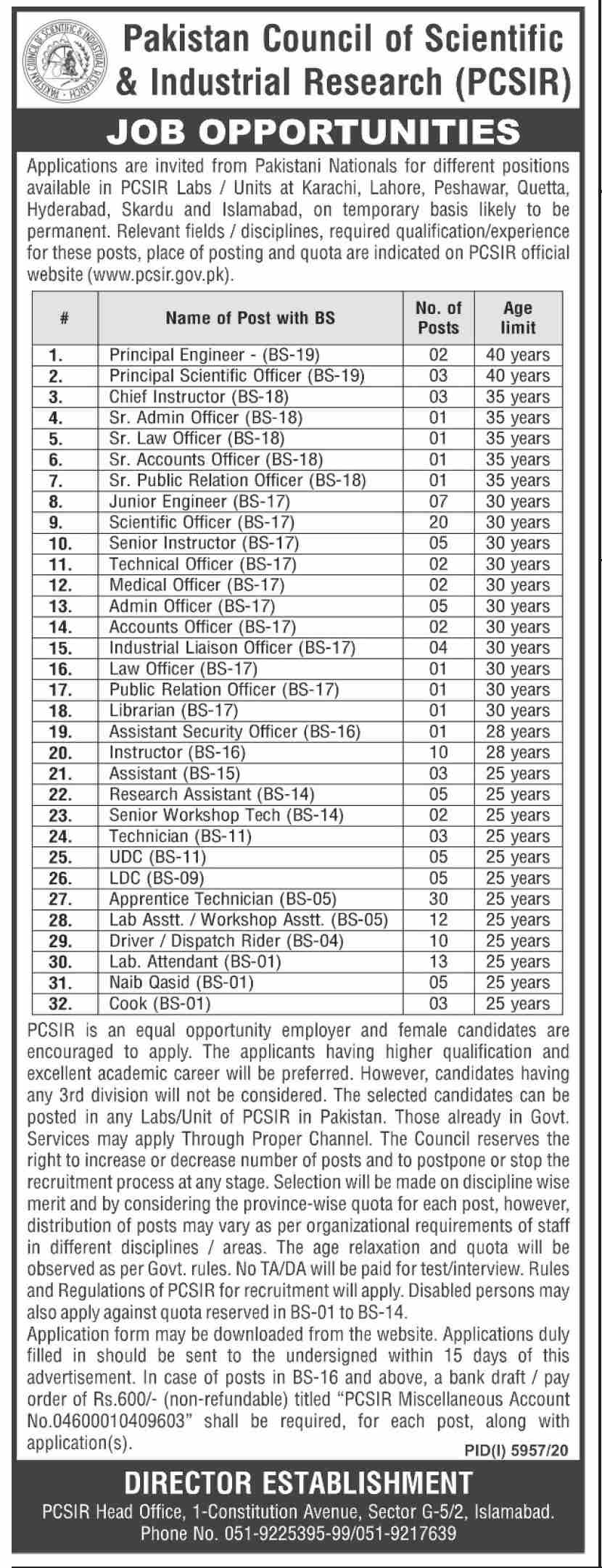 Pakistan Council of Scientific & Industrial Research (PCSIR) Jobs May 2021