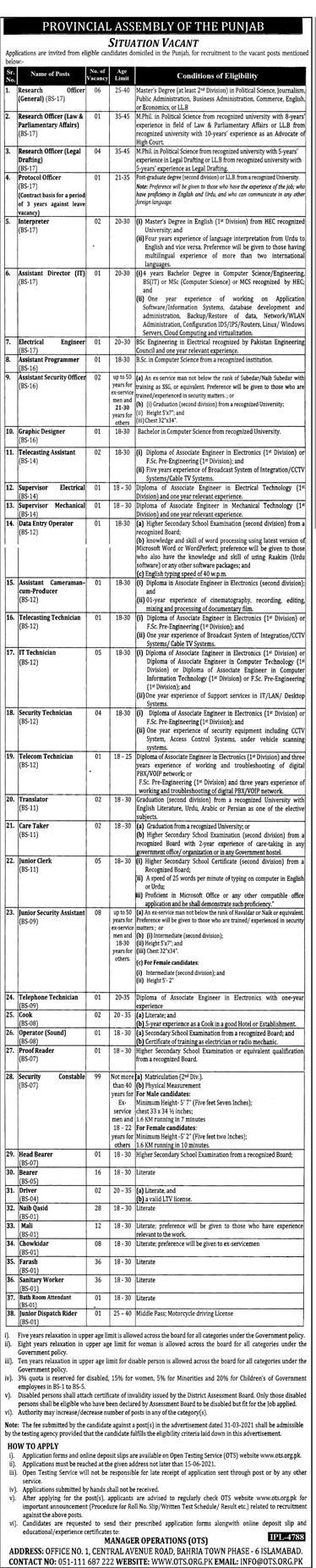 Punjab Assembly Jobs June 2021