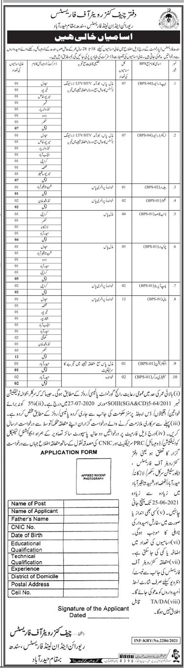 Office Of The Chief Conservators Of Forests Sindh Jobs June 2021