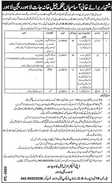 Punjab Jail Khana Jat Department Lahore Region Jobs June 2021