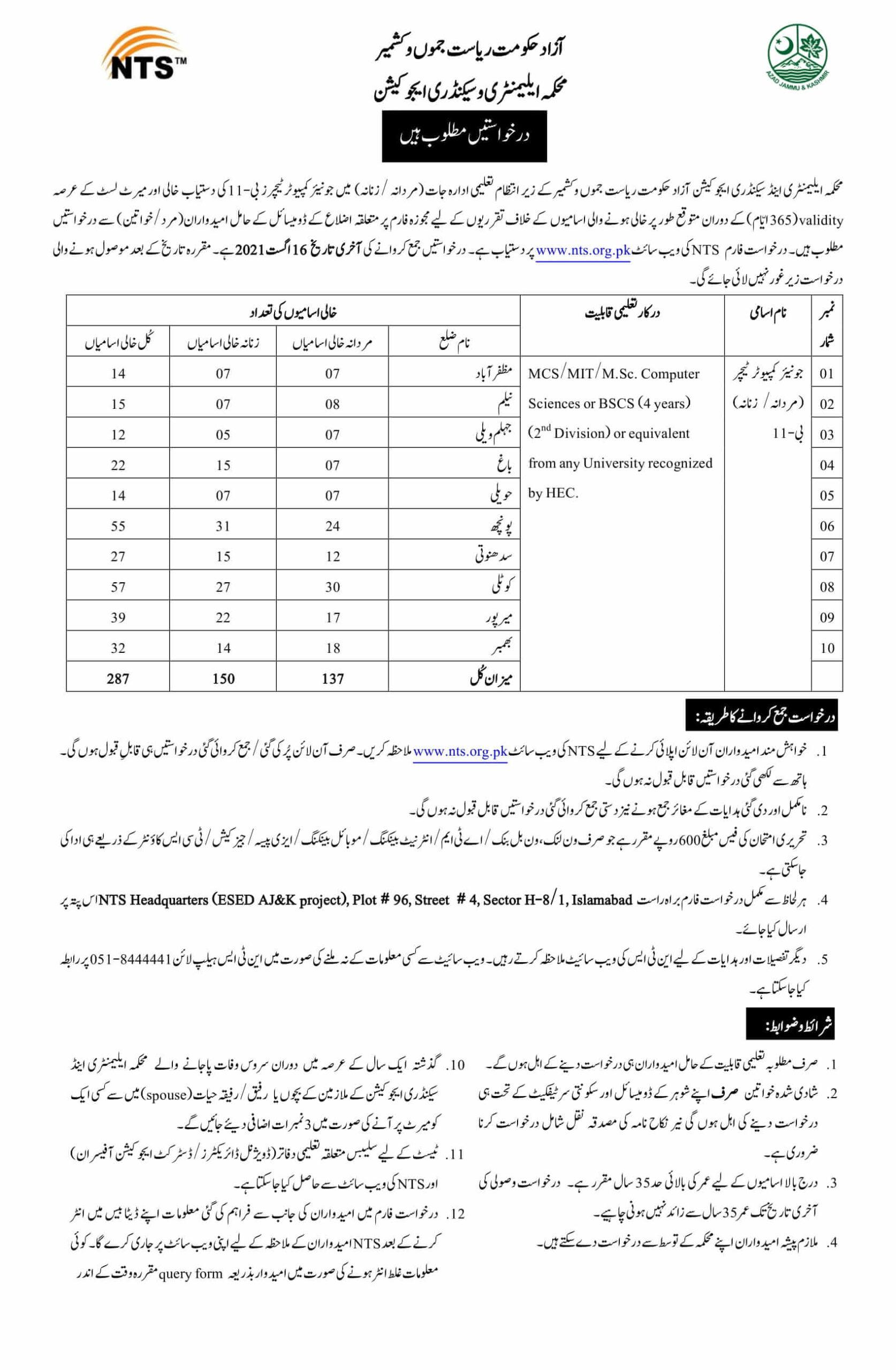 Elementary and Secondary Education AJK Jobs 2021