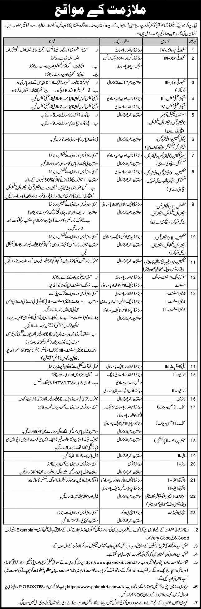 PO Box No 758 Rawalpindi Jobs 2021