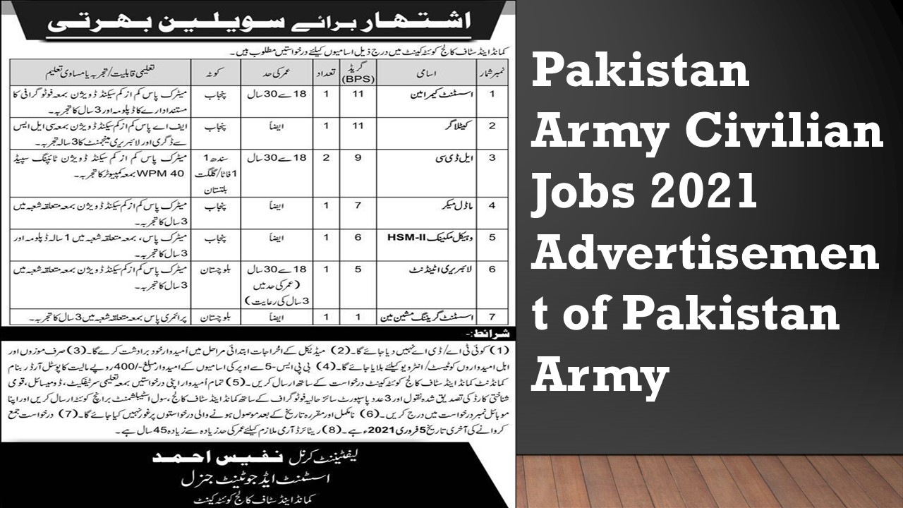 Pakistan Army Civilian Jobs 2021