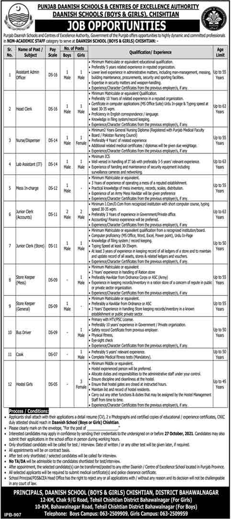 Punjab Daanish School Jobs 2021